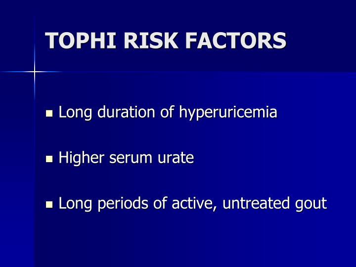 TOPHI RISK FACTORS