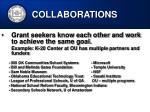 collaborations35