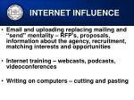 internet influence20
