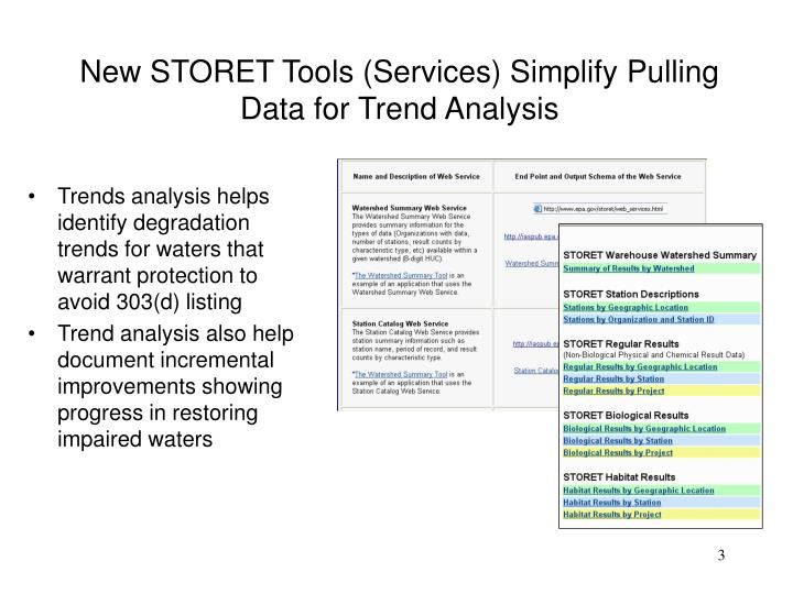 New storet tools services simplify pulling data for trend analysis