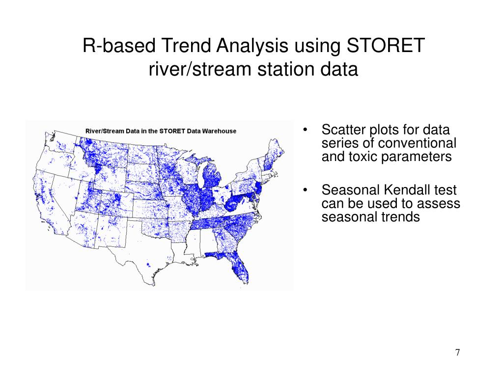 R-based Trend Analysis using STORET river/stream station data