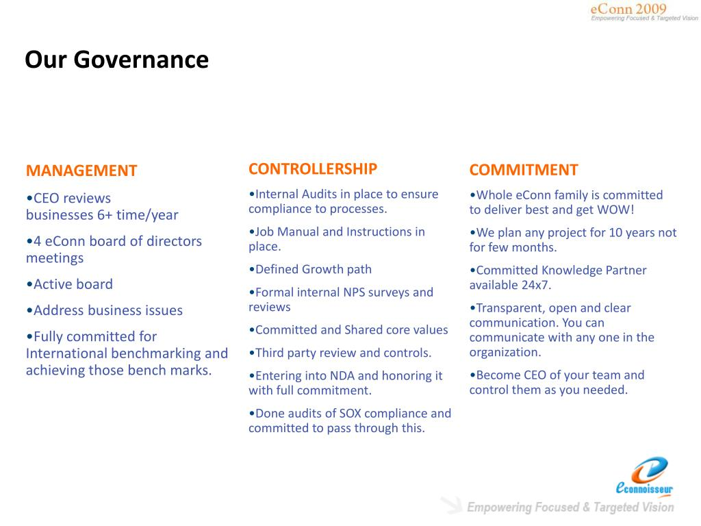 Our Governance