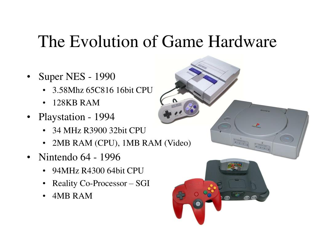 The Evolution of Game Hardware