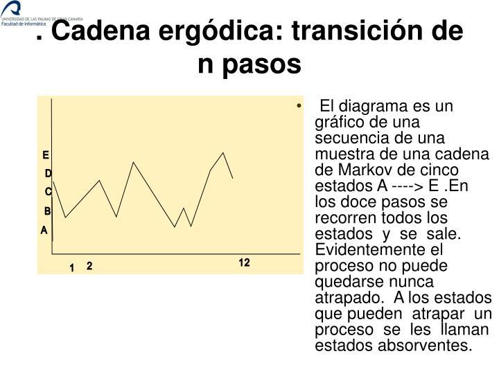 . Cadena ergódica: transición de n pasos