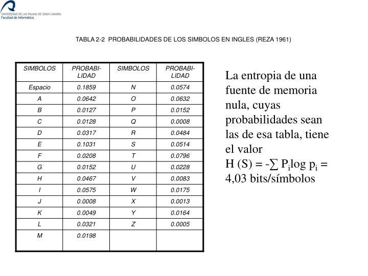 TABLA 2‑2  PROBABILIDADES DE LOS SIMBOLOS EN INGLES (REZA 1961)