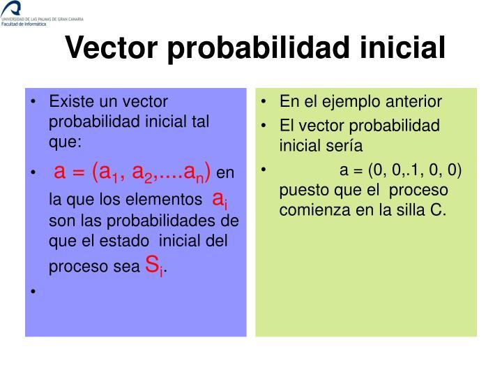 Existe un vector probabilidad inicial tal que: