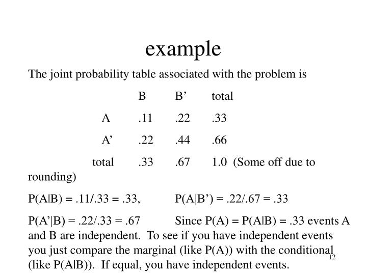 how to draw a joint probability table
