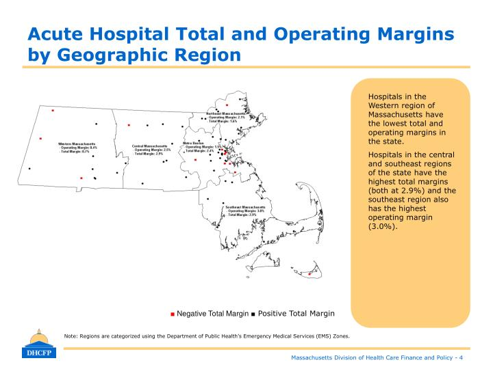 Acute Hospital Total and Operating Margins by Geographic Region