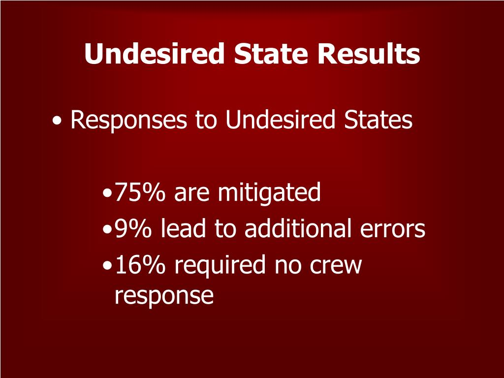 Undesired State Results