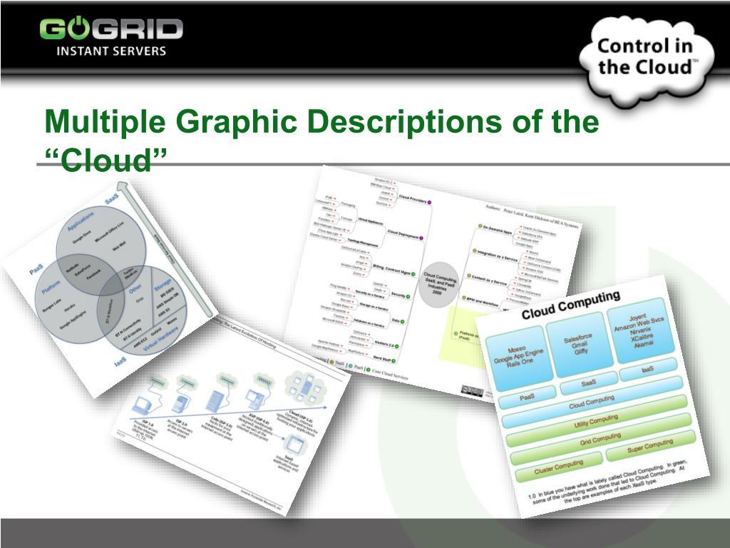 """Multiple Graphic Descriptions of the """"Cloud"""""""