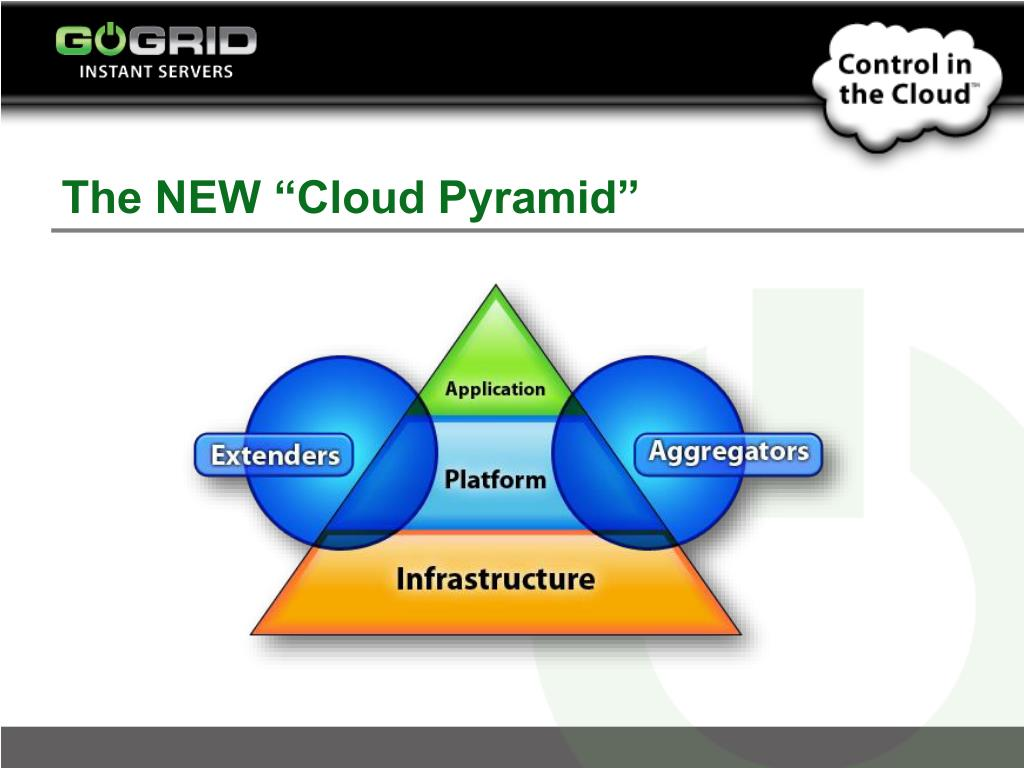 """The NEW """"Cloud Pyramid"""""""