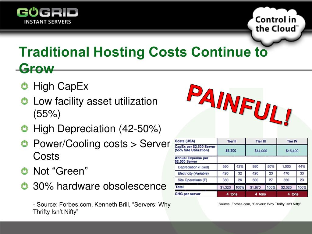 Traditional Hosting Costs Continue to Grow