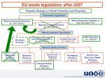 eu waste legislation after 2007