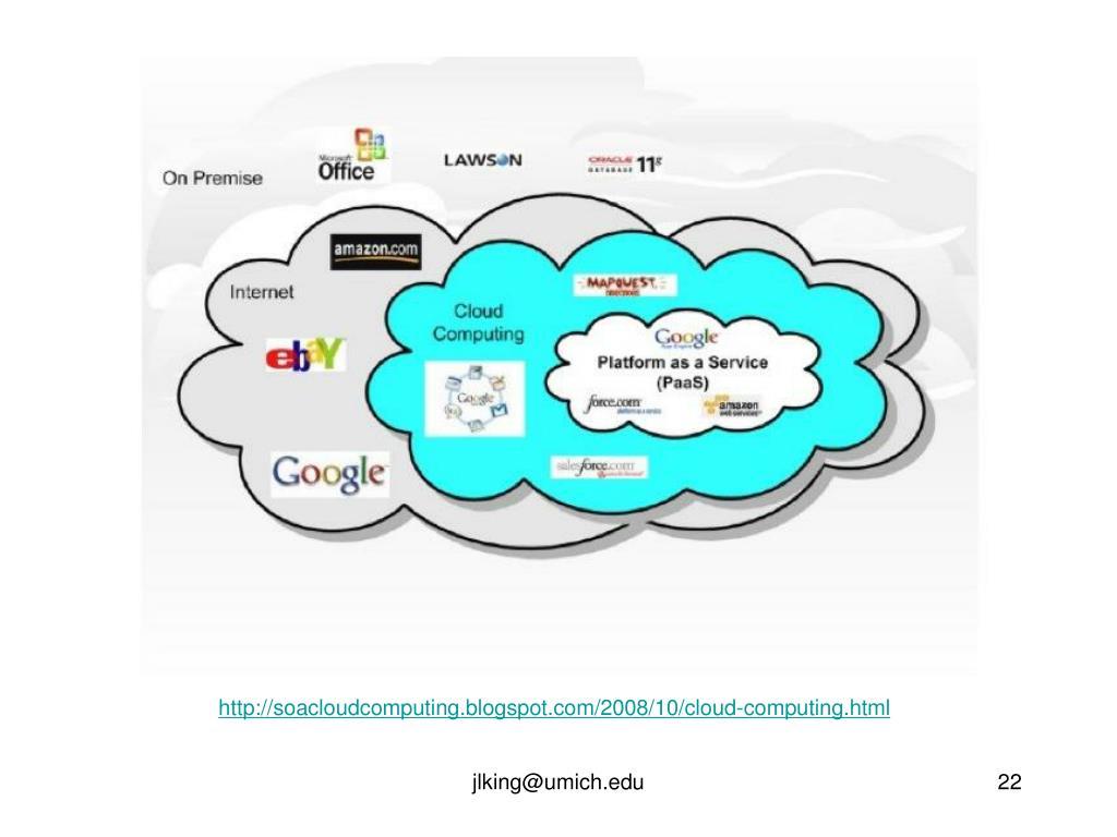 http://soacloudcomputing.blogspot.com/2008/10/cloud-computing.html