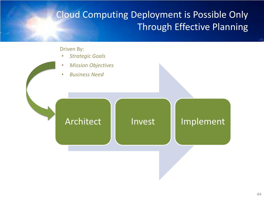 Cloud Computing Deployment is Possible Only Through Effective Planning