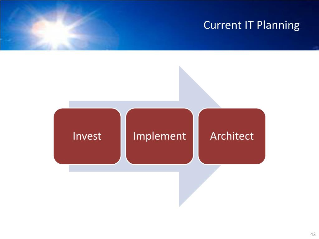 Current IT Planning