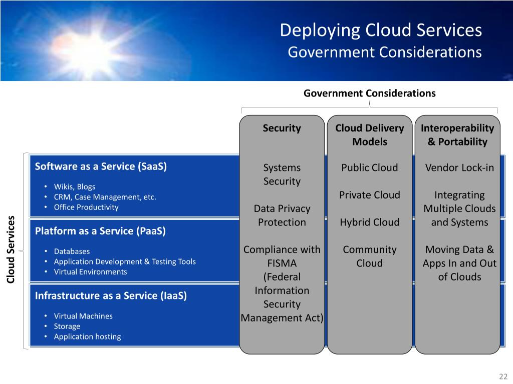 Deploying Cloud Services