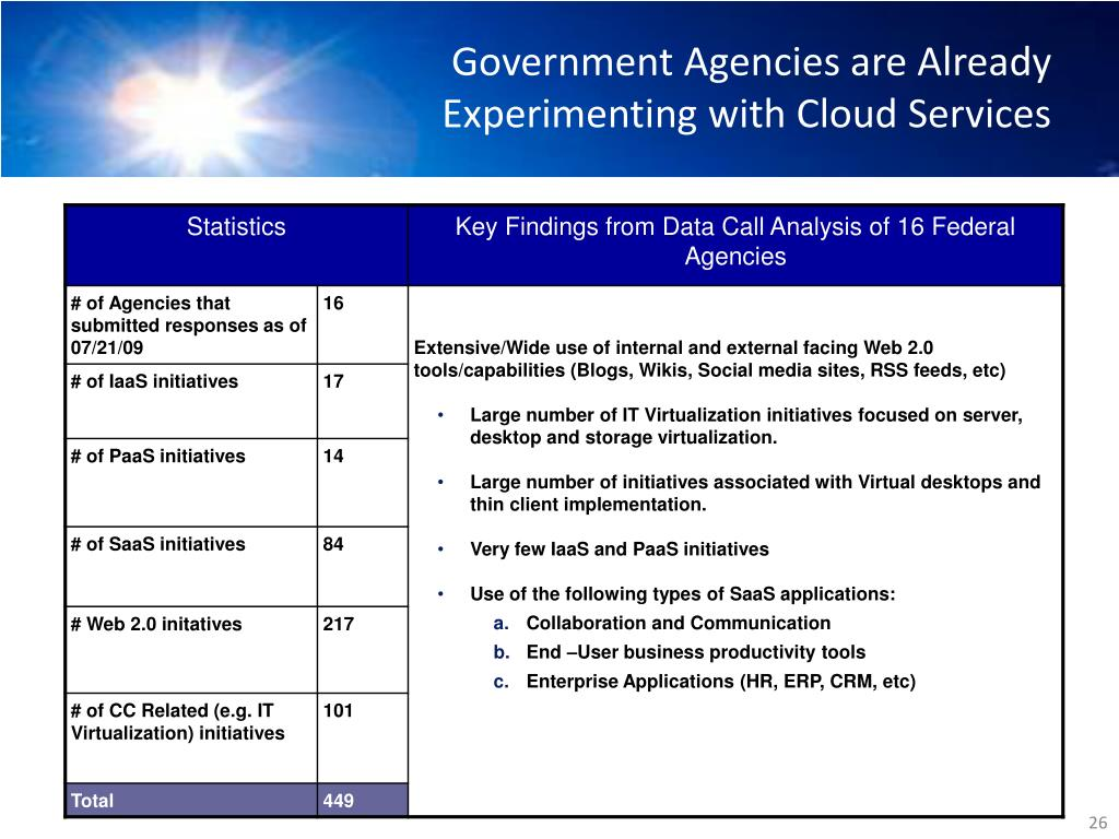 Government Agencies are Already Experimenting with Cloud Services