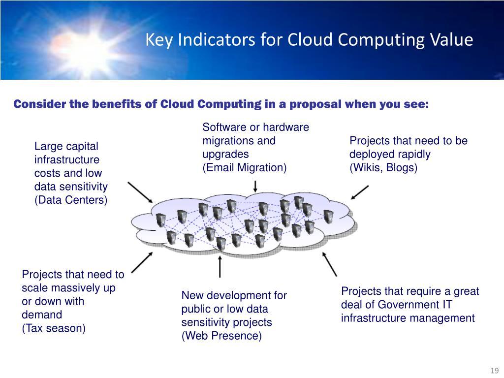 Key Indicators for Cloud Computing Value