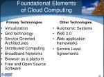 foundational elements of cloud computing52