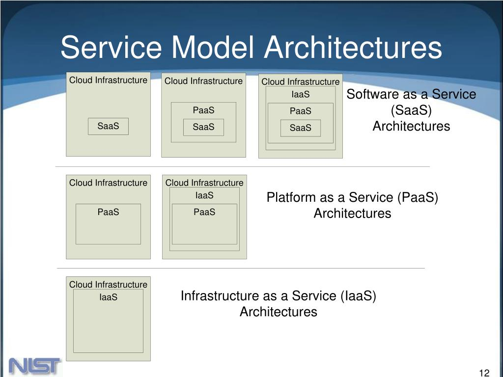 Service Model Architectures