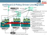 unicloud 2 0 policy driven live migration