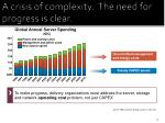 a crisis of complexity the need for progress is clear