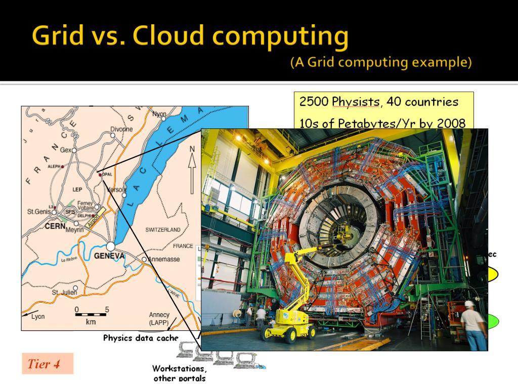 Grid vs. Cloud computing