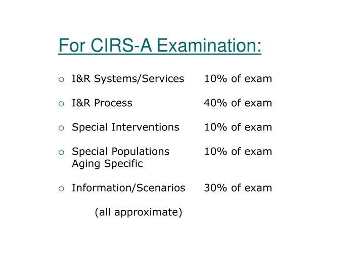 For CIRS-A Examination: