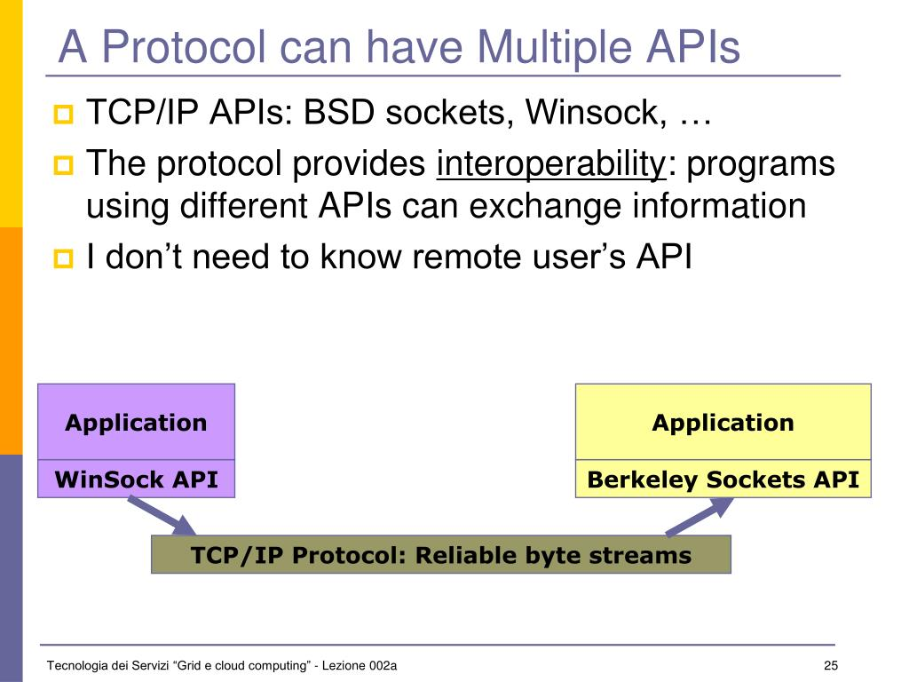 A Protocol can have Multiple APIs