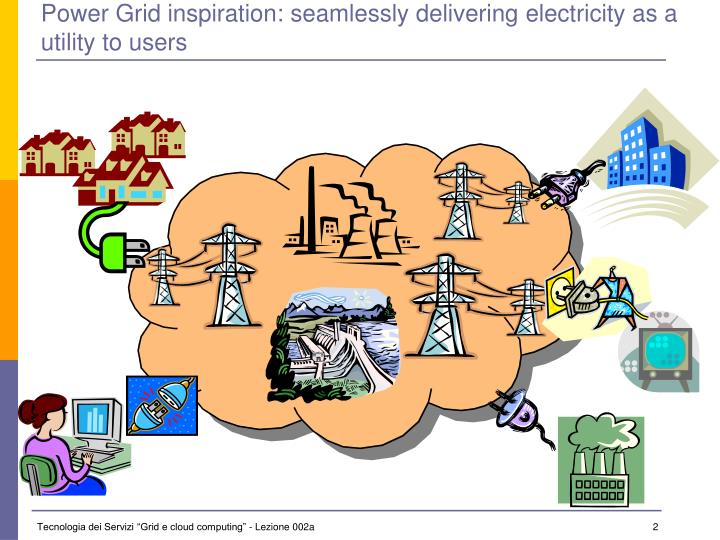 Power grid inspiration seamlessly delivering electricity as a utility to users