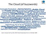 the cloud of buzzwords