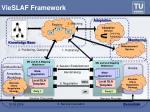 vieslaf framework