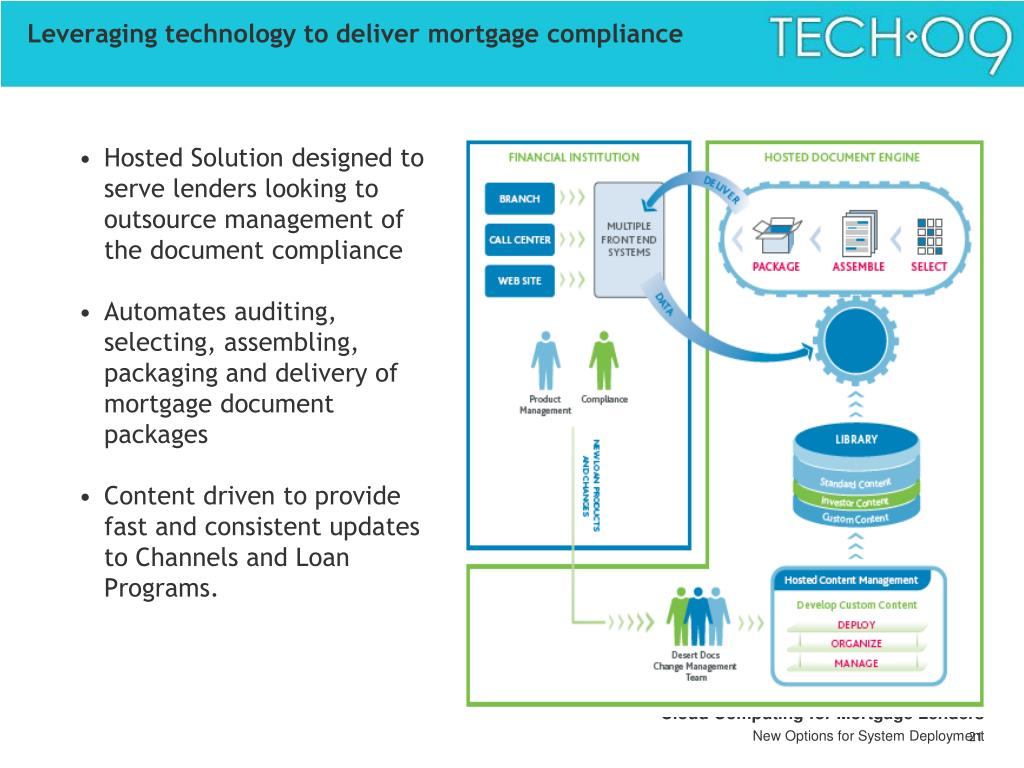 Hosted Solution designed to serve lenders looking to outsource management of the document compliance
