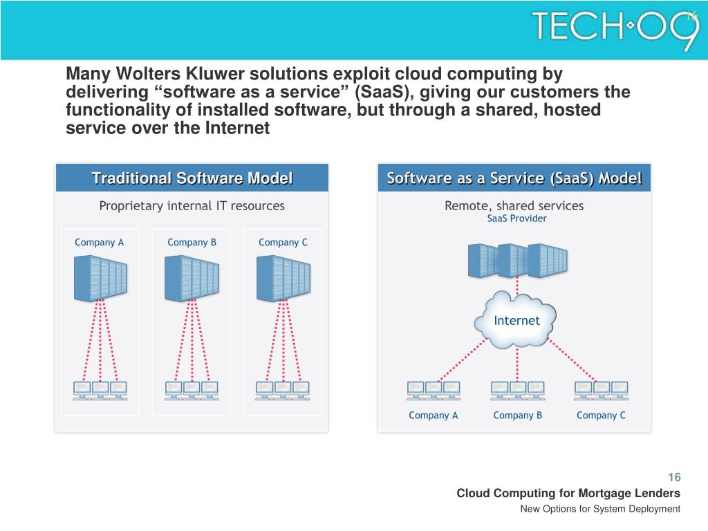 Software as a Service (SaaS) Model