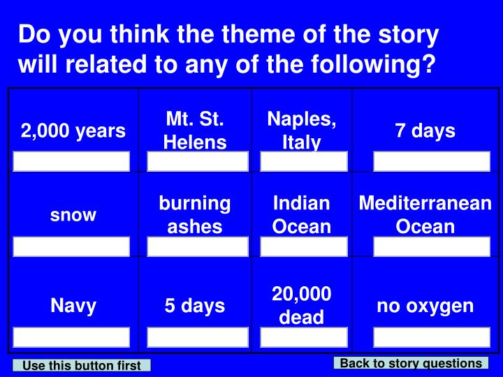Do you think the theme of the story will related to any of the following