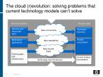 the cloud r evolution solving problems that current technology models can t solve