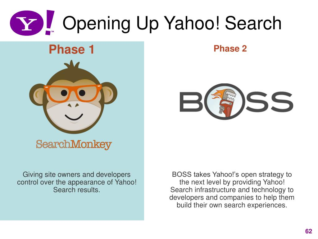 Opening Up Yahoo! Search