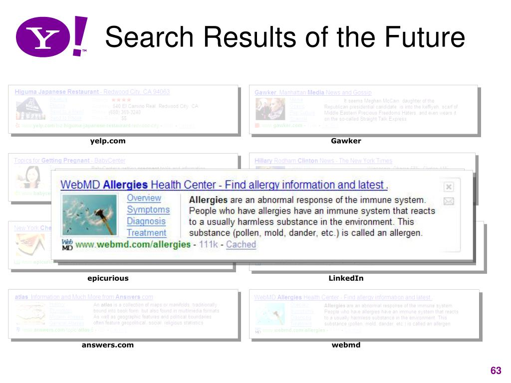 Search Results of the Future