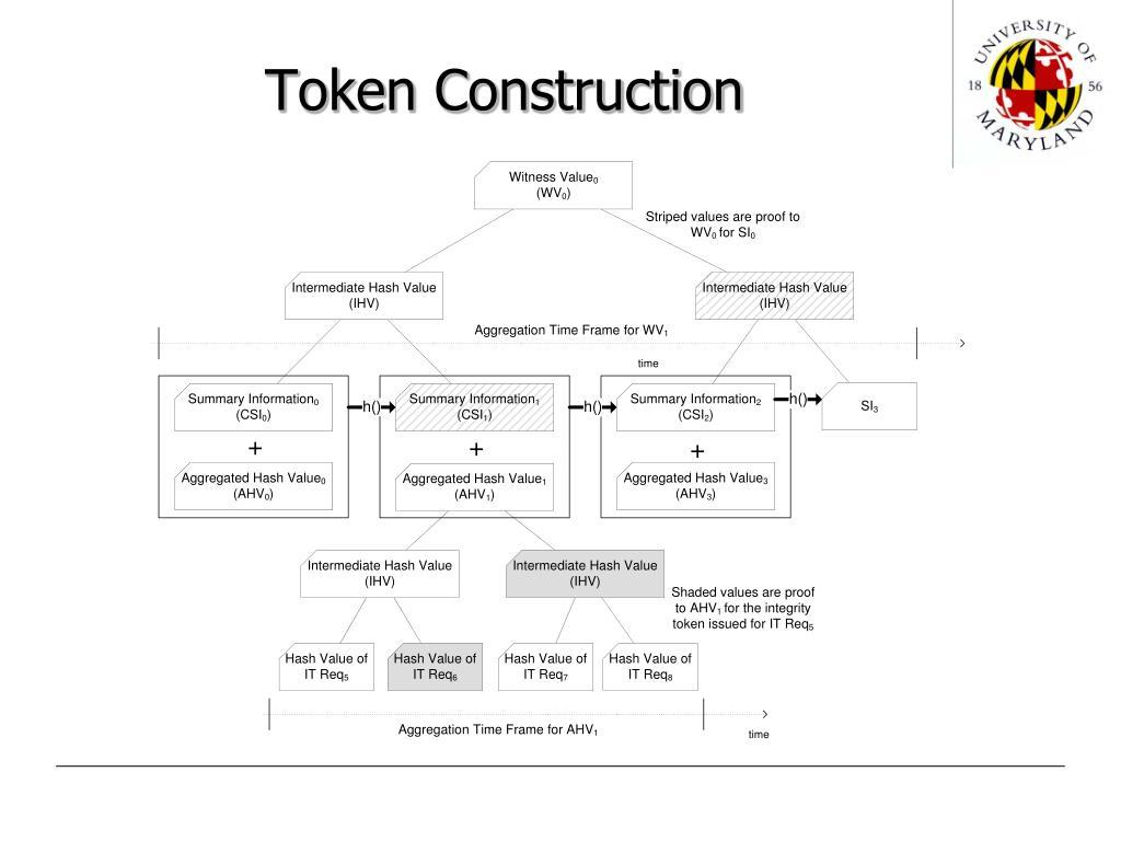 Token Construction