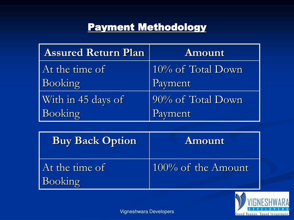 Payment Methodology