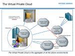 the virtual private cloud