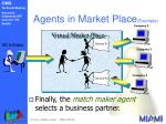 agents in market place example21