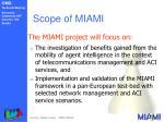scope of miami