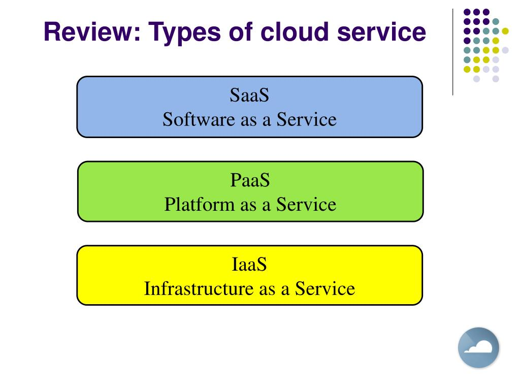 Review: Types of cloud service