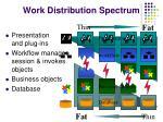 work distribution spectrum