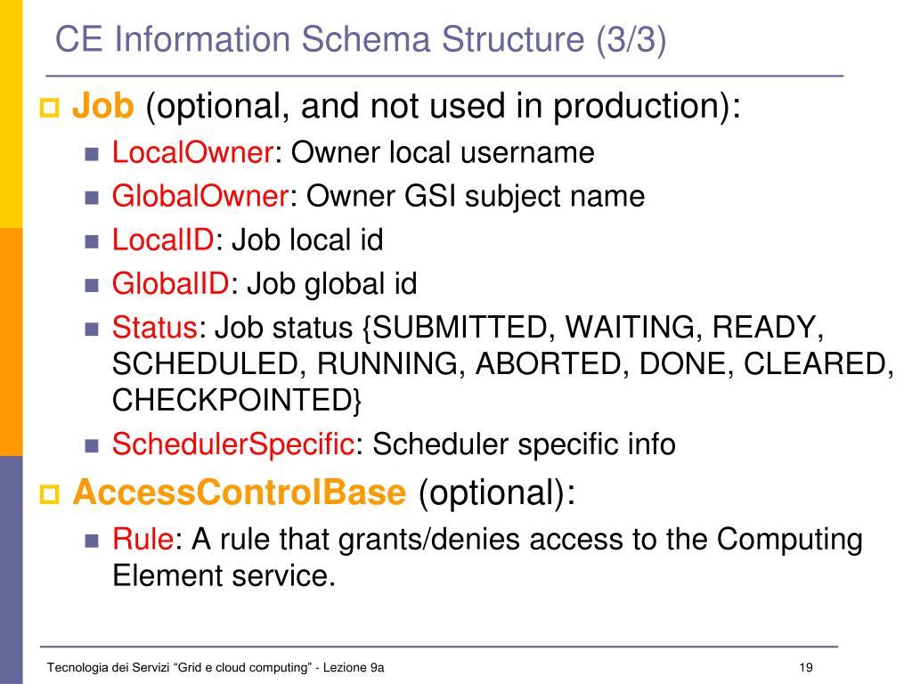 CE Information Schema Structure (3/3)