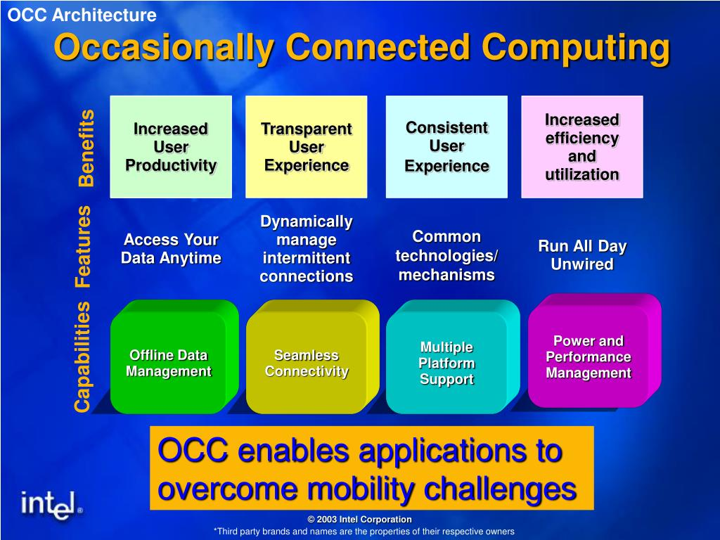 OCC Architecture