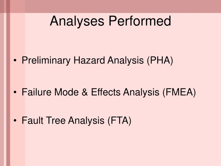 Analyses Performed