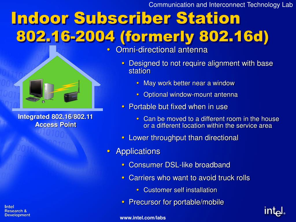 Indoor Subscriber Station